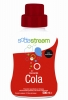 Concentré Sodastream